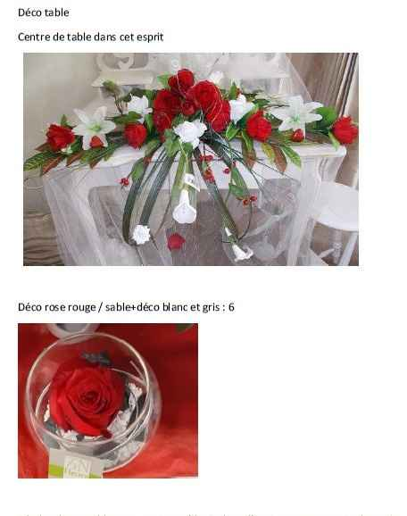 Essais tables - 1