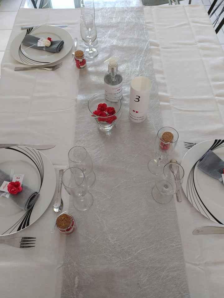 Essais tables - 2