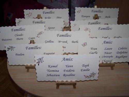O et sur quoi crivez vous le nom de votre table d coration forum maria - Idee de nom de table pour mariage ...