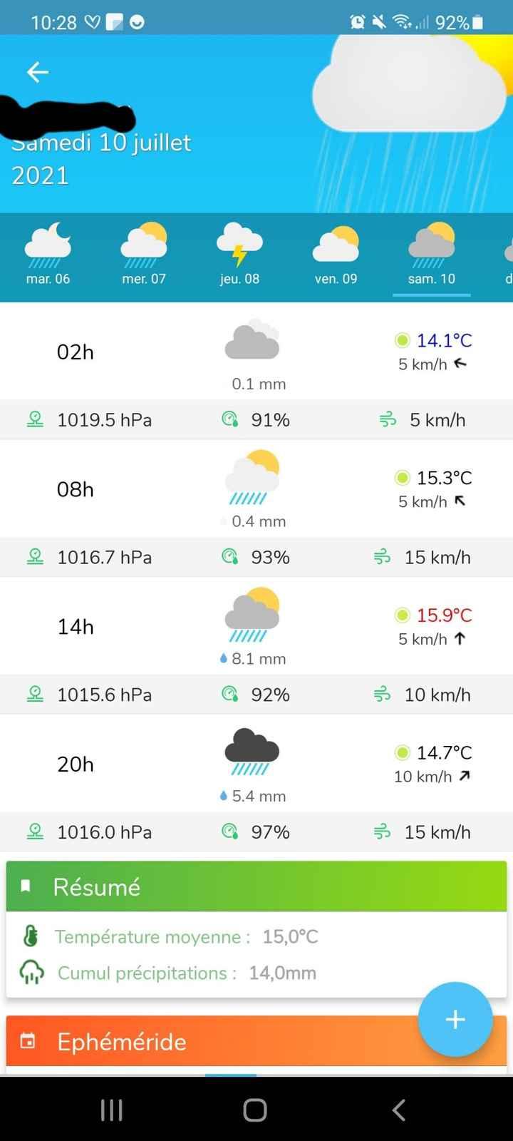 De la pluie en continu prévue pour le 10 juillet - 1