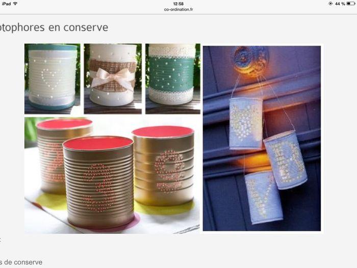 Diy photophores bo tes de conserve quelle technique d coration forum - Comment faire des conserves en bocaux sans sterilisateur ...