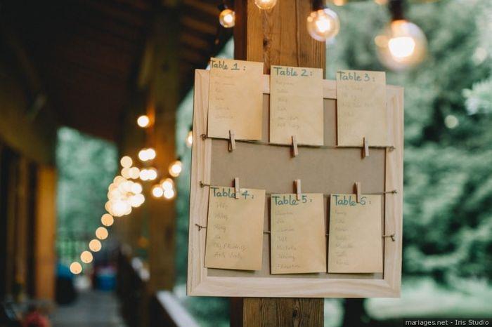 Mariage avec style ... Le plan de table  🍴 3