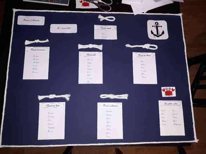 Plan de table version final - 1