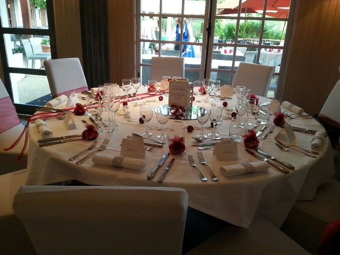Table ronde - Banquets - Forum Mariages.net