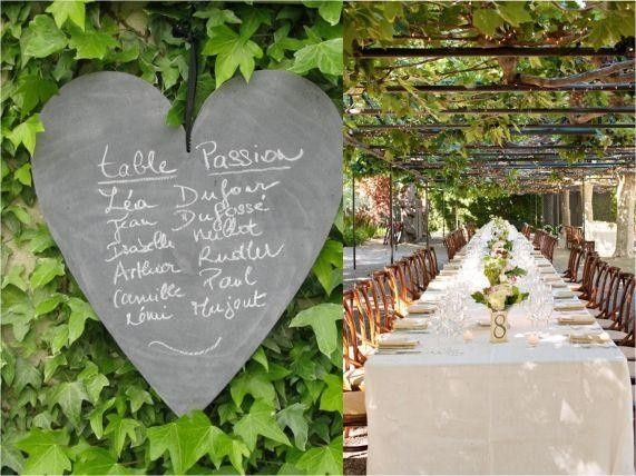 Inspirations mariage esprit jardin page 2 d coration forum - Decoration jardin mariage ...
