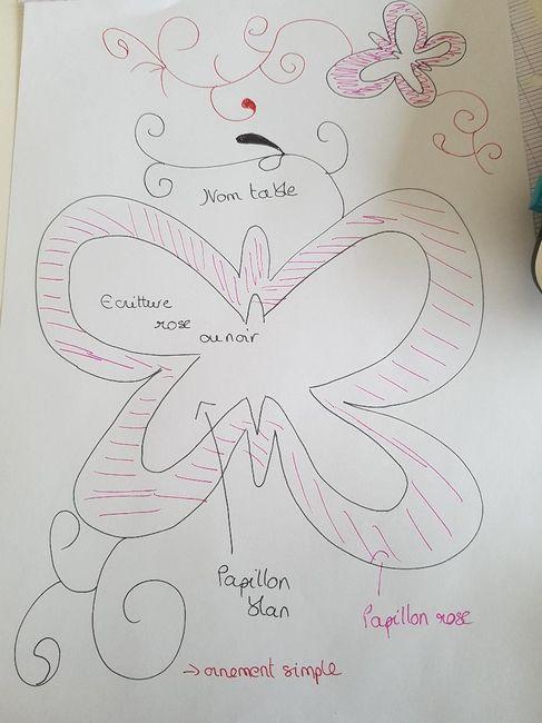 Tutoriel Plan De Table Papillon