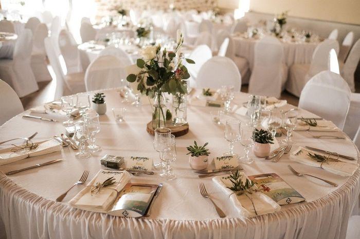 La disposition des tables : classique ou originale ? 1