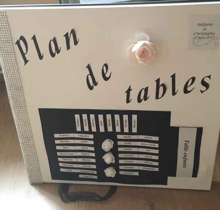 Plan de table en u - 1