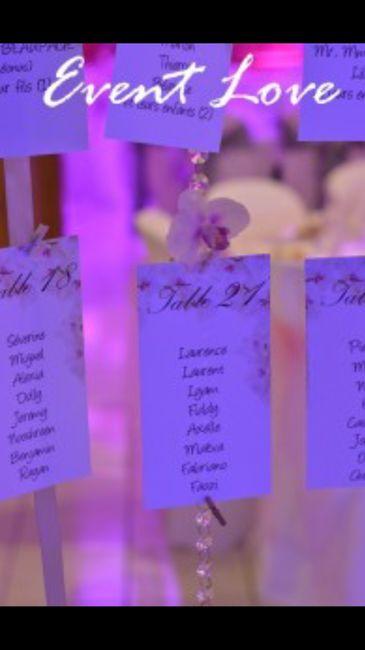 Support plan de table pour 200 invités - 1