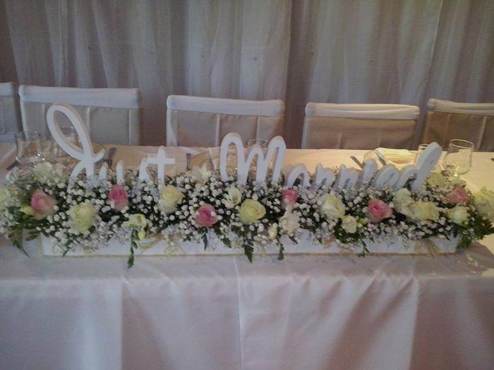 Photos de votre d coration de mariage apr s le mariage for Decoration urne de mariage