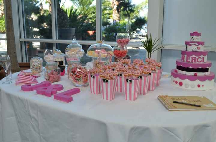 Candy bar, plan de table et cagnotte
