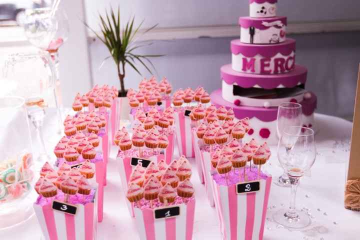 Plan de table esprit candy bar