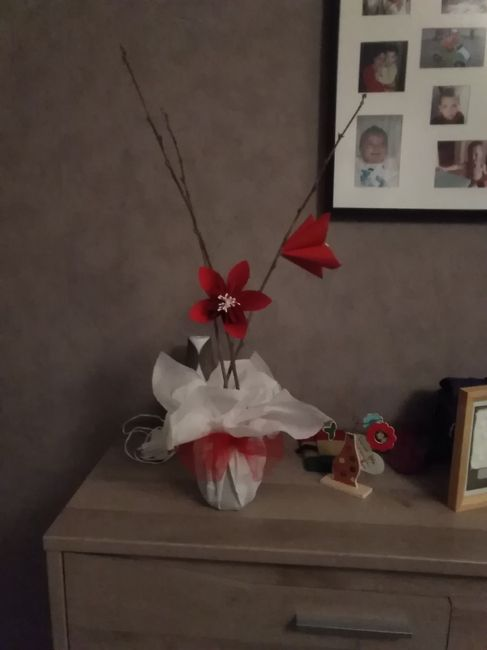 Budget fleurs 2