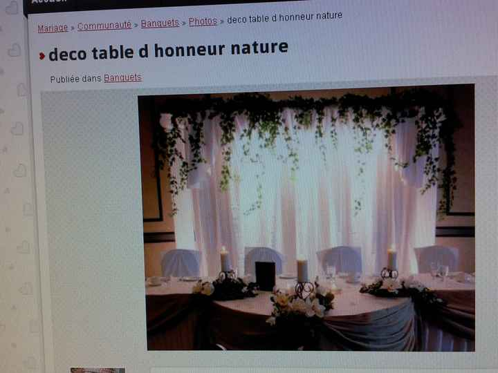 Table d'honneur
