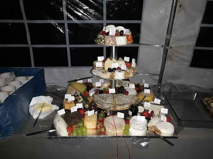 Autour du fromage 🧀 - 1