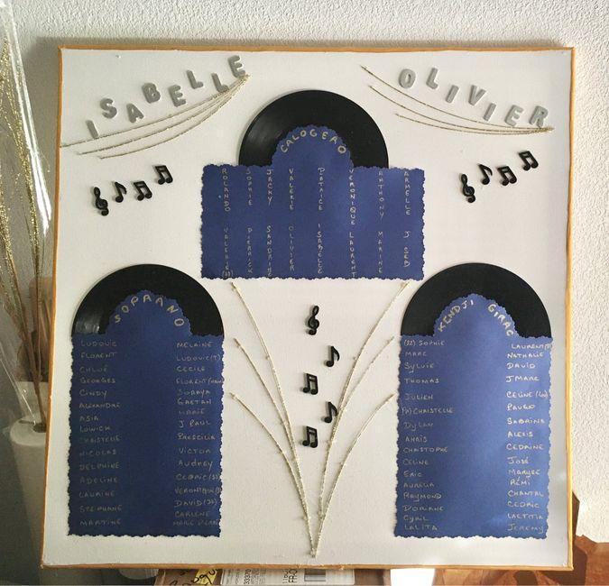 Plan de table sur le thème de la musique 1
