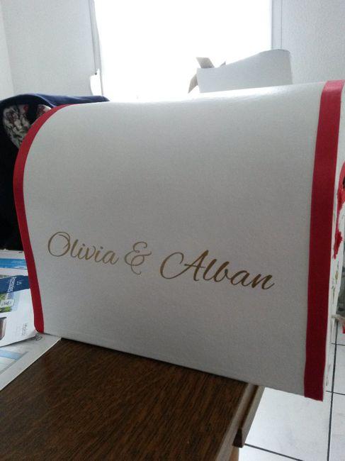 Urne boite aux lettres d coration forum - Decoration boite aux lettres ...