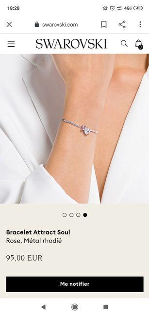 Quel bracelet choisir ? 10
