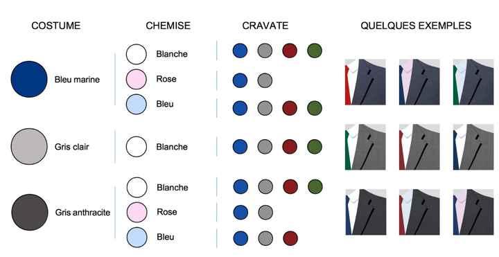 Quelle couleure de cravate pour Mr? - 1