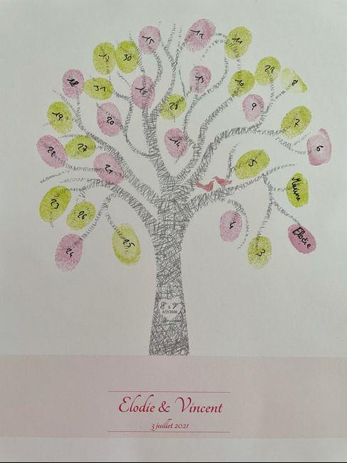 Qui a mis l'arbre à empreinte à son mariage 2