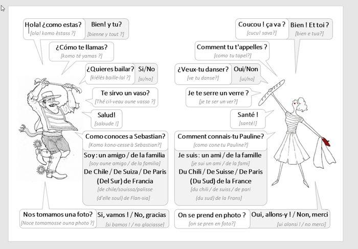 Dictionnaire au dos des menus