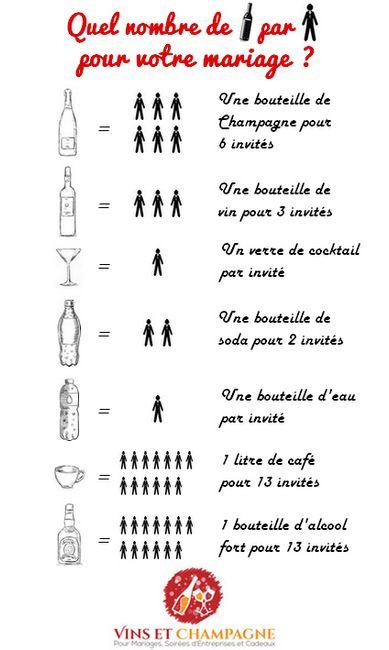 Traiteur boissons - 1