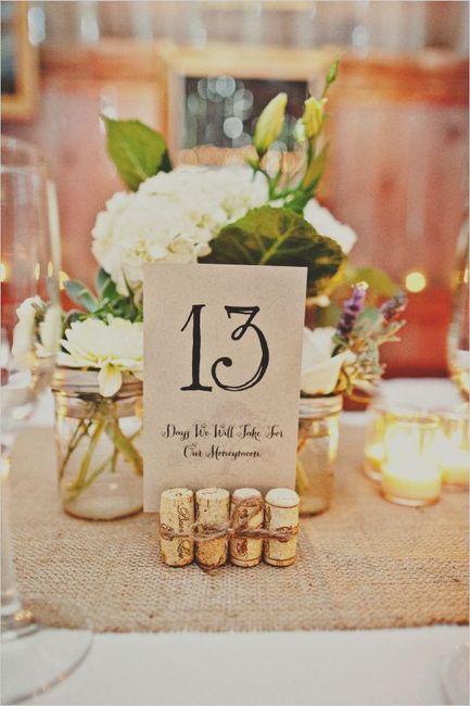 Numéro/Nom de table mariage 4