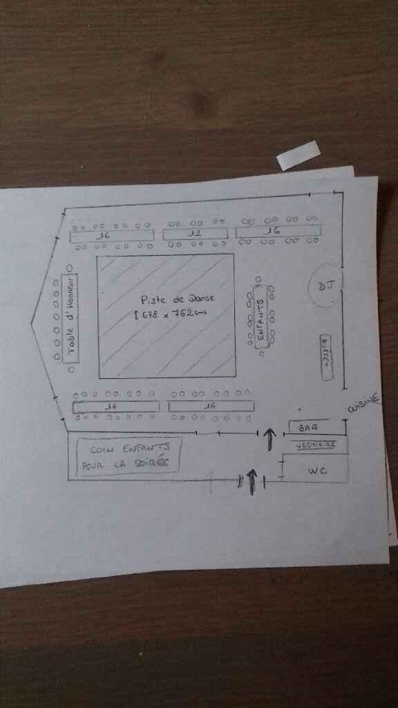 Déco tables rectangulaires? - 1