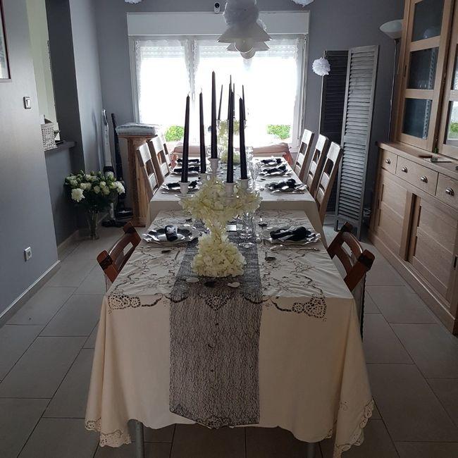 De quelle couleur sera la décoration sur tes tables ? 2
