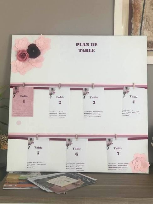 Montrez moi vos plans de tables 4