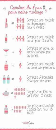 Combien de litres de sans alcool pour 28 personnes ? - 1