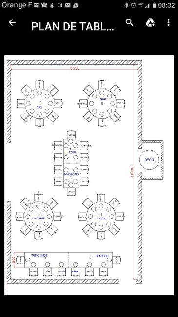 Disposition table pour petit mariage organisation du mariage forum - Disposition table mariage ...