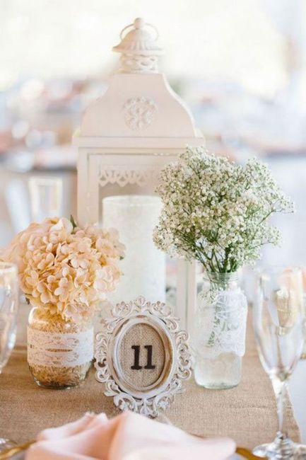 Quoi comme nom de table ? 4