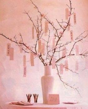 Arbre A Souhaits Decoration Forum Mariages Net