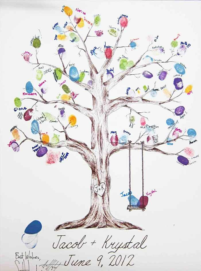 Qui a mis l'arbre à empreinte à son mariage - 1