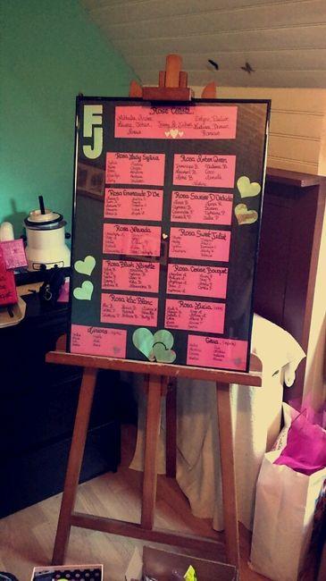 Plan de table terminé - 1