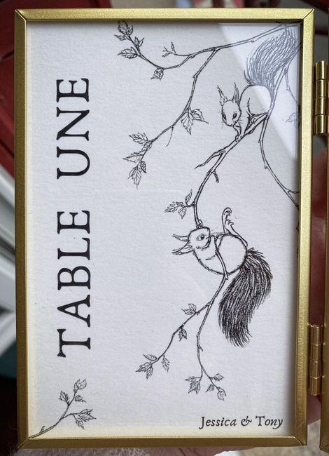 Numéros de table / menus 1