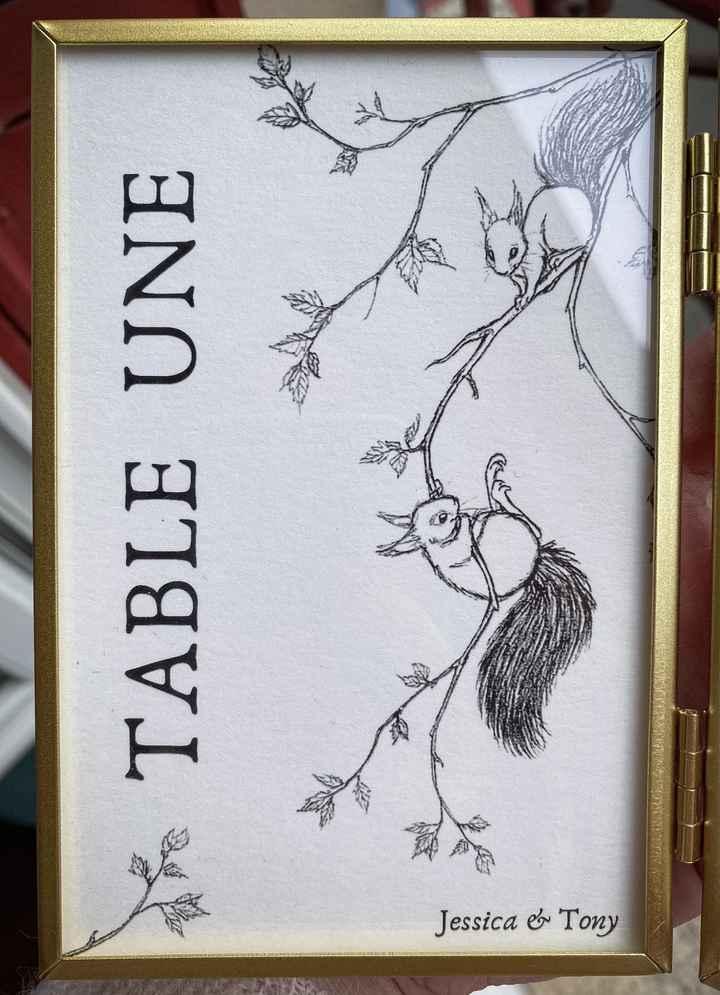 Numéros de table / menus - 1