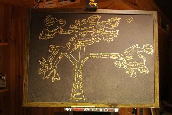 notre Joshua Tree signé par les invités