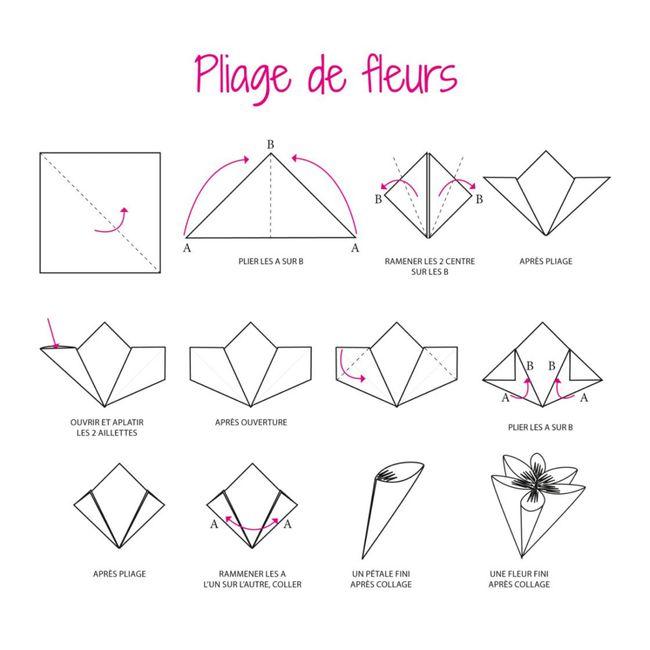 Bouquet à jeter en origami 1