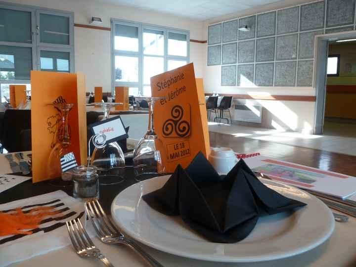 menu breton