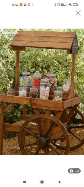Prévoyez vous un candy bar à votre mariage ? 2