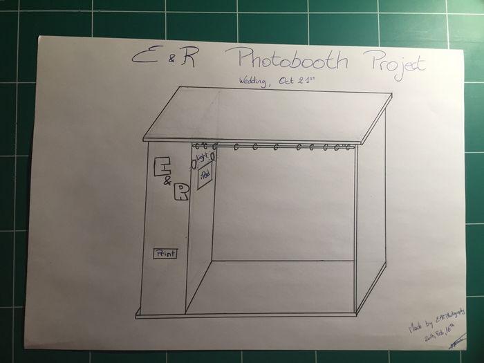 un photomaton organisation du mariage forum. Black Bedroom Furniture Sets. Home Design Ideas