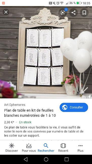 Affichage des tables pour trouver sa place ! 5
