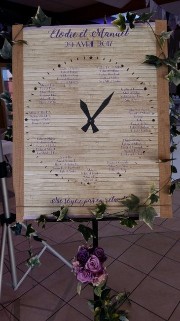 plan table