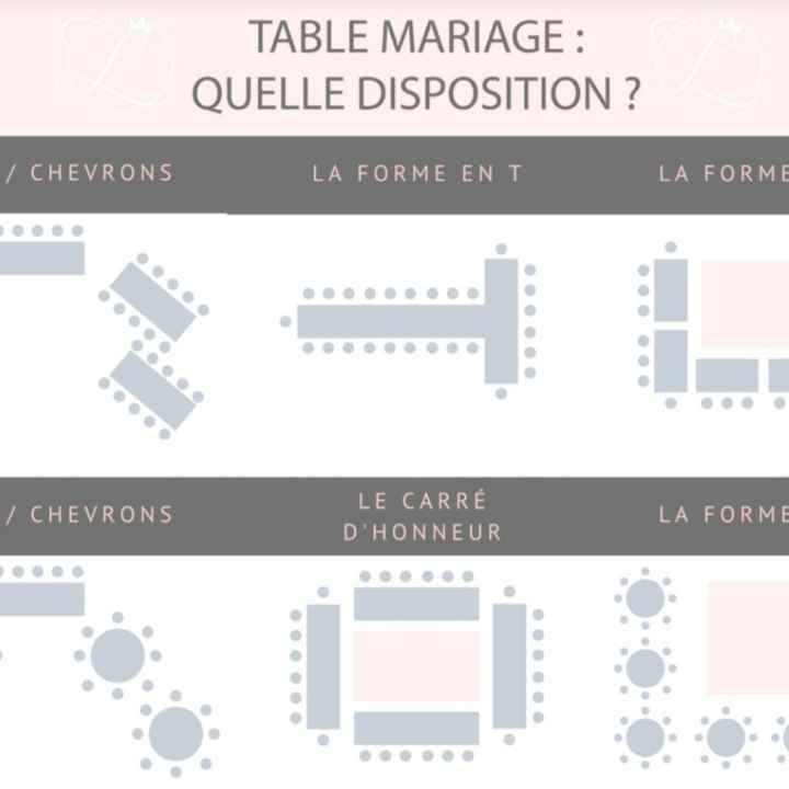 Inspiration disposition des tables - 1