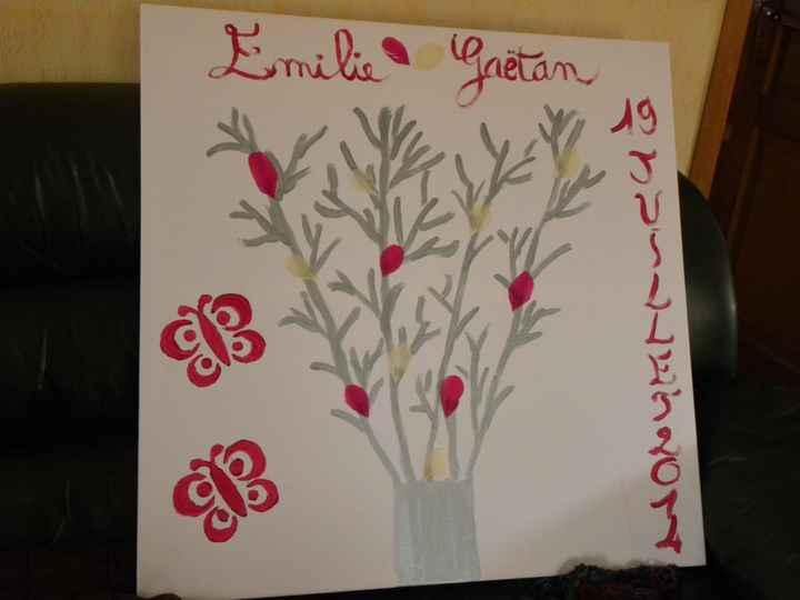 essais d'arbre à prénoms