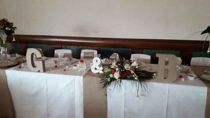 Table d'honneur rectangle : quelle déco devant nous ? - 1