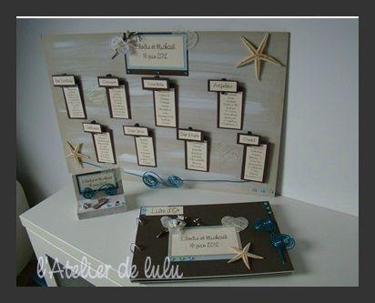Plan de table th me mer organisation du mariage for Plan de table savoir vivre