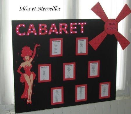 plan de table thème cabaret